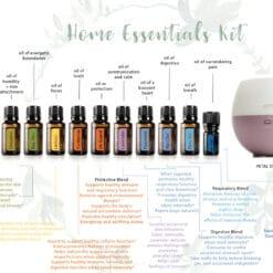 Home Essentials Kit 15 ml – ערכת עזרה ראשונה למשפחה + דיפיוזר